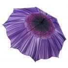 Galleria Umbrellas Purple Daisy Umbrella